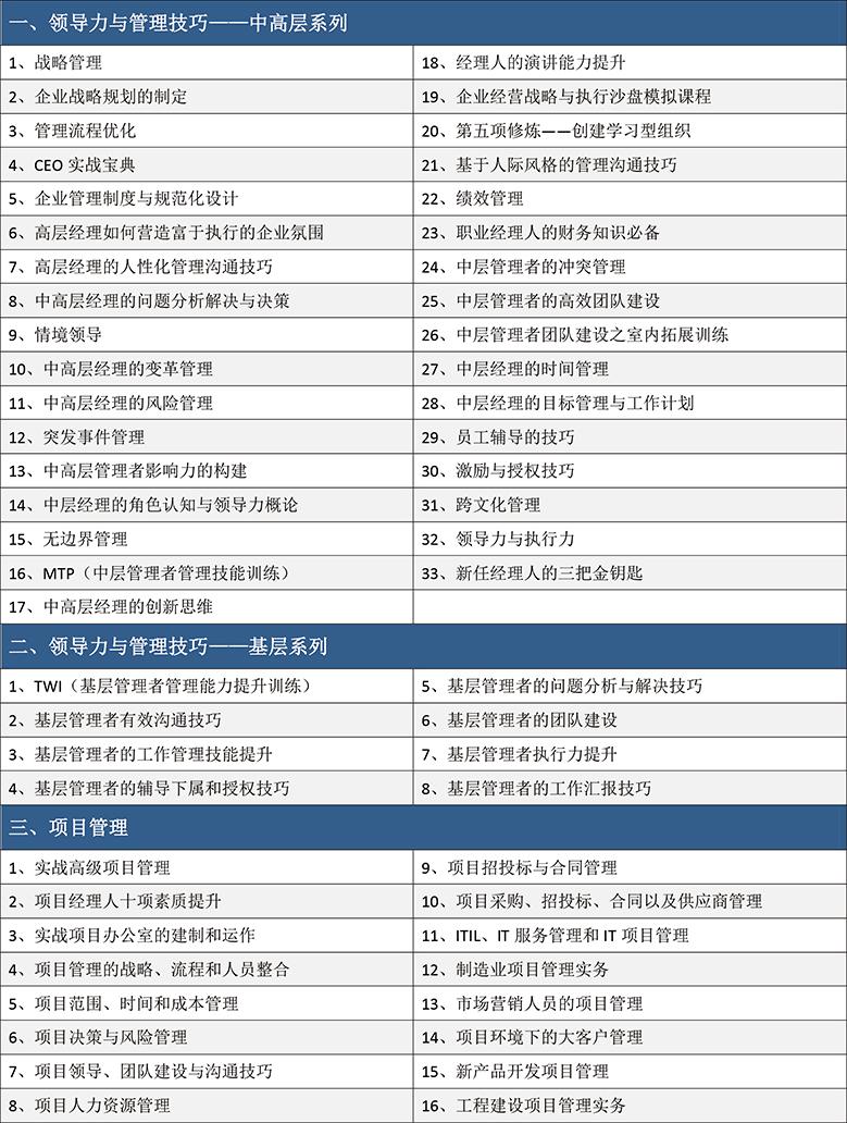 交广国际:领导力与管理技能培训课程目录